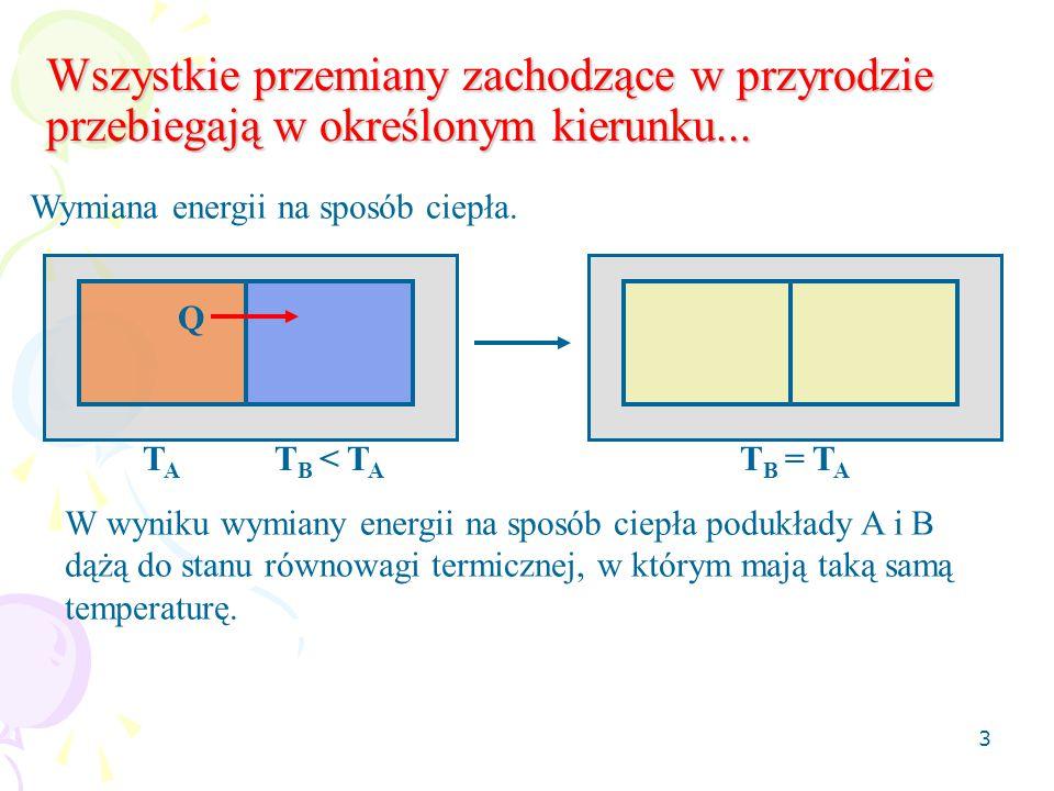 3 Wymiana energii na sposób ciepła. TATA T B < T A Q T B = T A W wyniku wymiany energii na sposób ciepła podukłady A i B dążą do stanu równowagi termi