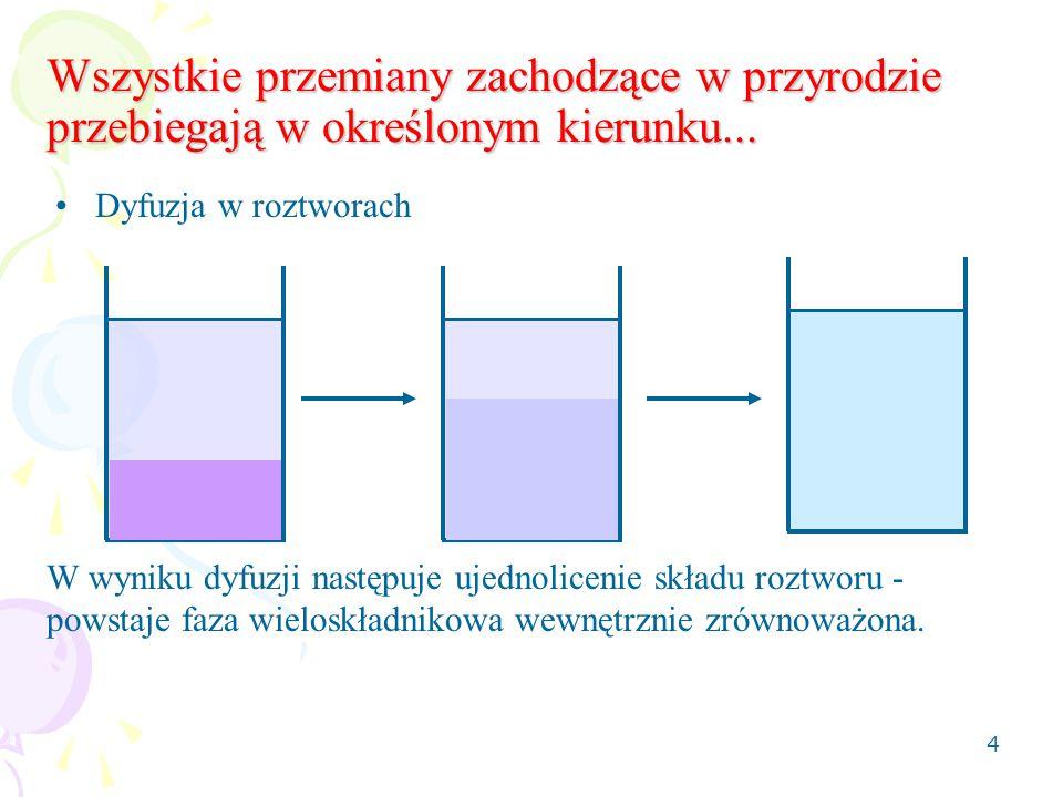 4 Dyfuzja w roztworach W wyniku dyfuzji następuje ujednolicenie składu roztworu - powstaje faza wieloskładnikowa wewnętrznie zrównoważona.