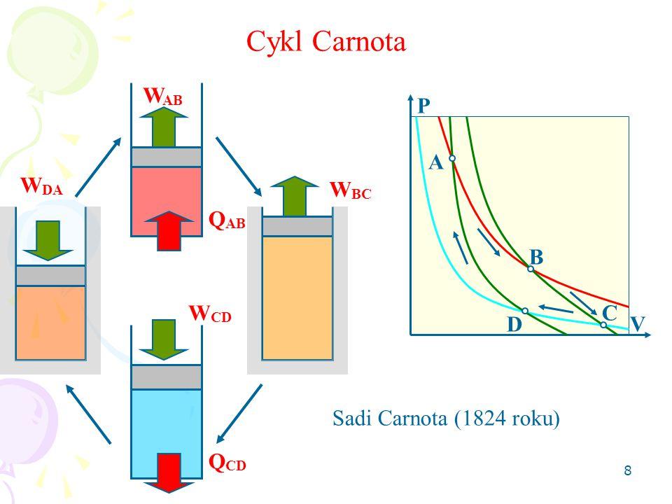 8 Q AB W AB Q CD W CD W BC W DA Cykl Carnota P V C B A D Sadi Carnota (1824 roku)