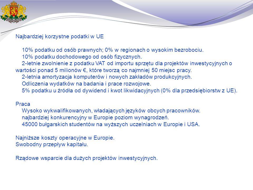 Globalni inwestorzy wybrali Bułgarię ICTOutsourcingChemiaPrzemysł maszynowyPrzemysł spożywczy