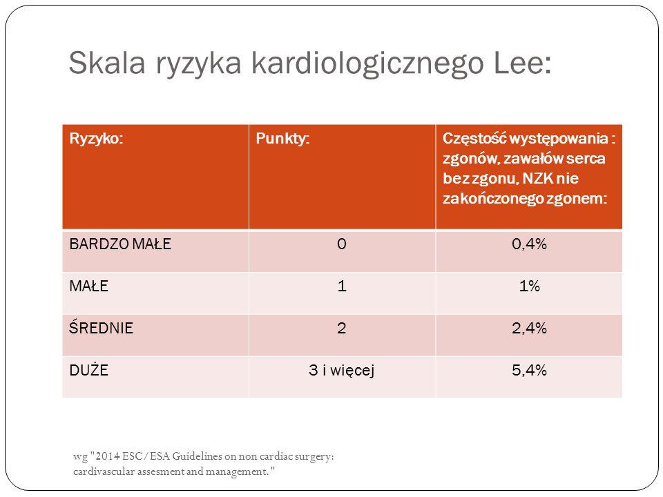 wg 2014 ESC/ESA Guidelines on non cardiac surgery: cardivascular assesment and management. Skala ryzyka kardiologicznego Lee: Ryzyko:Punkty:Częstość występowania : zgonów, zawałów serca bez zgonu, NZK nie zakończonego zgonem: BARDZO MAŁE00,4% MAŁE11% ŚREDNIE22,4% DUŻE3 i więcej5,4%