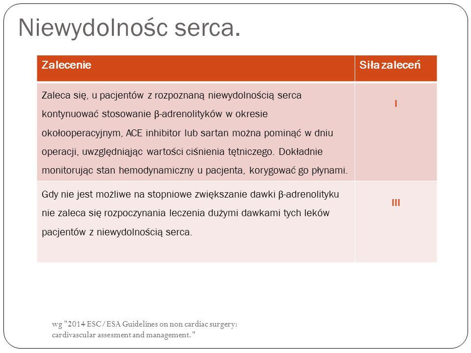 wg 2014 ESC/ESA Guidelines on non cardiac surgery: cardivascular assesment and management. Niewydolnośc serca.