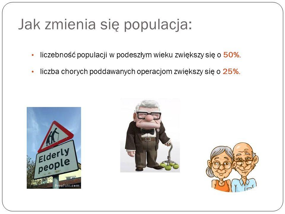 Jak zmienia się populacja: liczebność populacji w podeszłym wieku zwiększy się o 50%.