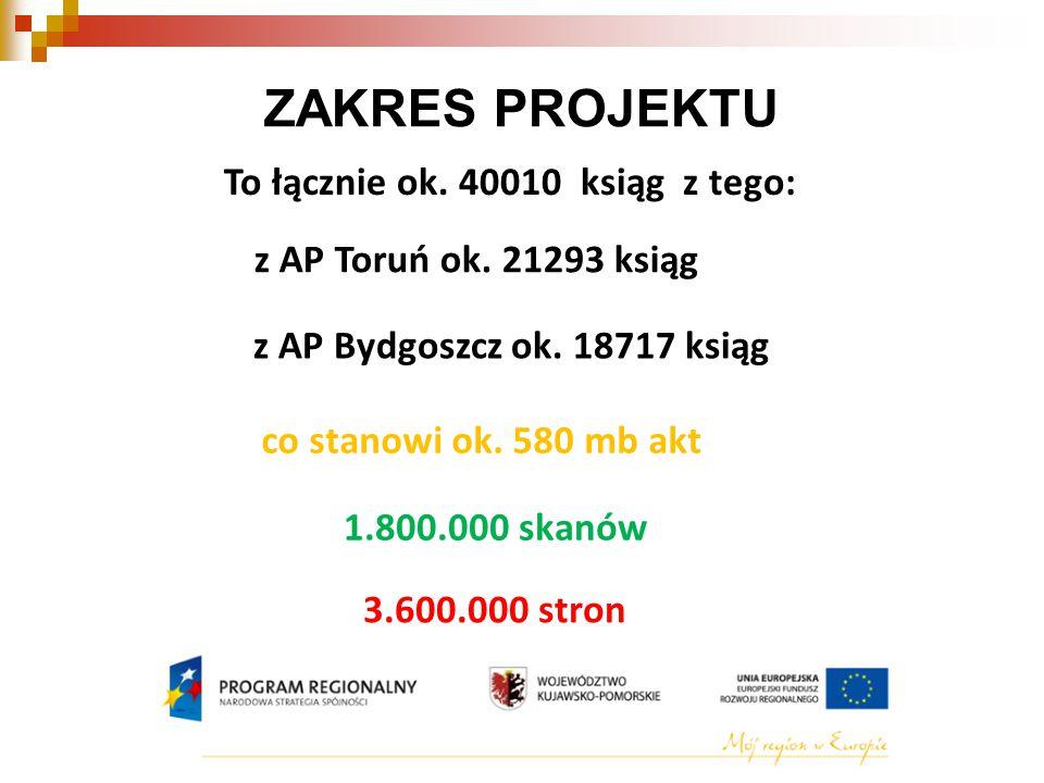 To łącznie ok.40010 ksiąg z tego: z AP Toruń ok. 21293 ksiąg z AP Bydgoszcz ok.