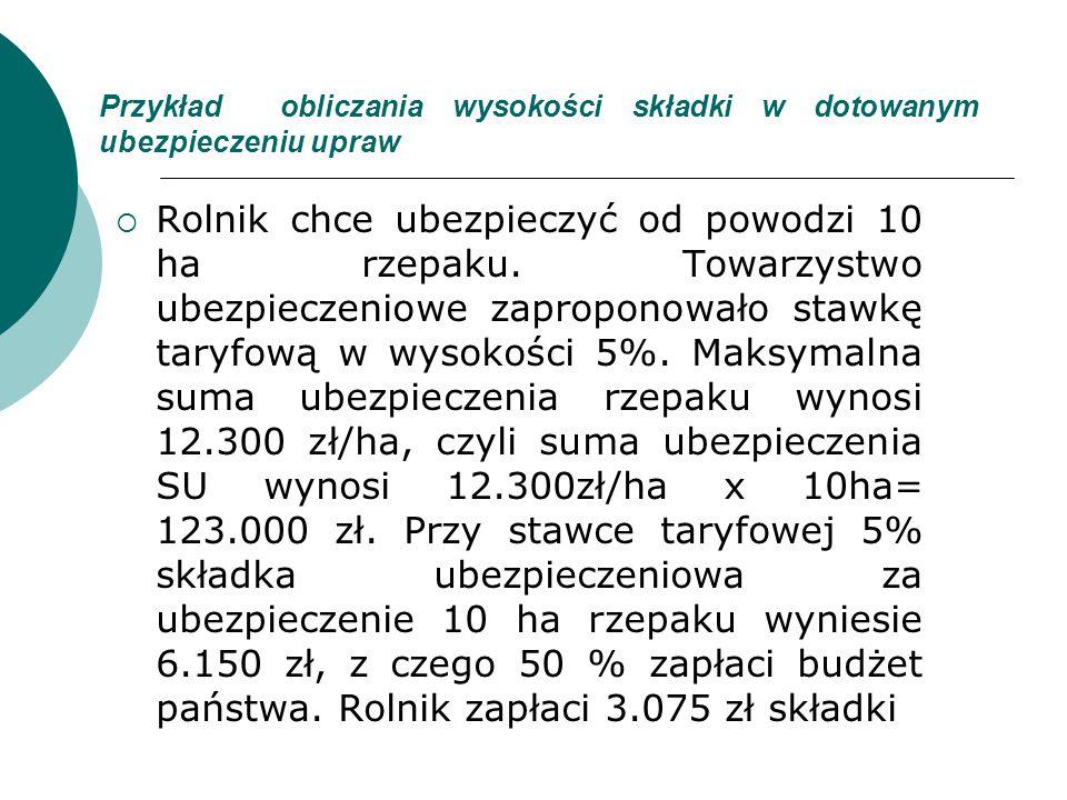 Przykład obliczania wysokości składki w dotowanym ubezpieczeniu upraw  Rolnik chce ubezpieczyć od powodzi 10 ha rzepaku. Towarzystwo ubezpieczeniowe