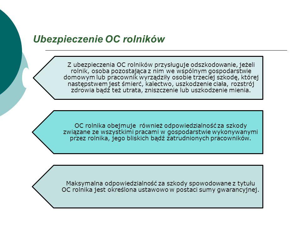 Przykład obliczania wysokości składki w dotowanym ubezpieczeniu upraw  Rolnik chce ubezpieczyć od powodzi 10 ha rzepaku.
