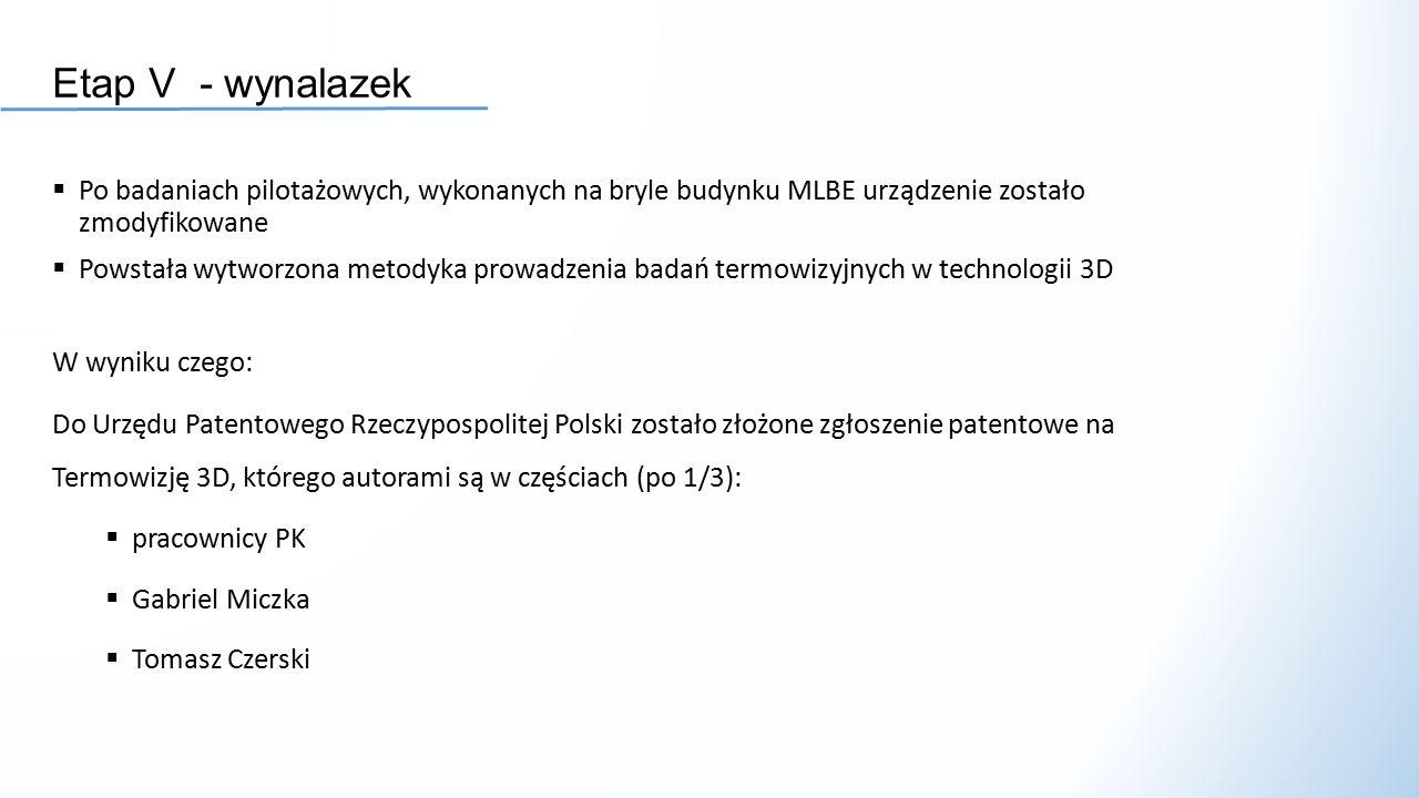 Etap V - wynalazek  Po badaniach pilotażowych, wykonanych na bryle budynku MLBE urządzenie zostało zmodyfikowane  Powstała wytworzona metodyka prowadzenia badań termowizyjnych w technologii 3D W wyniku czego: Do Urzędu Patentowego Rzeczypospolitej Polski zostało złożone zgłoszenie patentowe na Termowizję 3D, którego autorami są w częściach (po 1/3):  pracownicy PK  Gabriel Miczka  Tomasz Czerski
