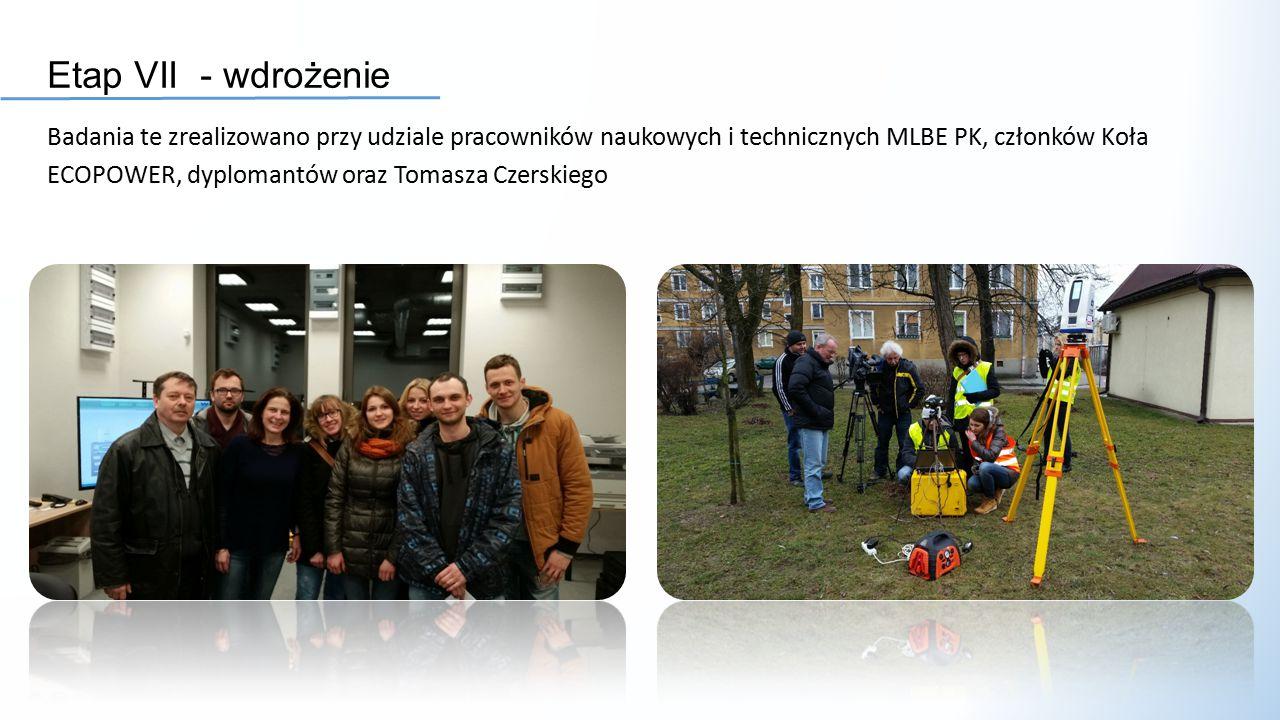 Etap VII - wdrożenie Badania te zrealizowano przy udziale pracowników naukowych i technicznych MLBE PK, członków Koła ECOPOWER, dyplomantów oraz Tomasza Czerskiego