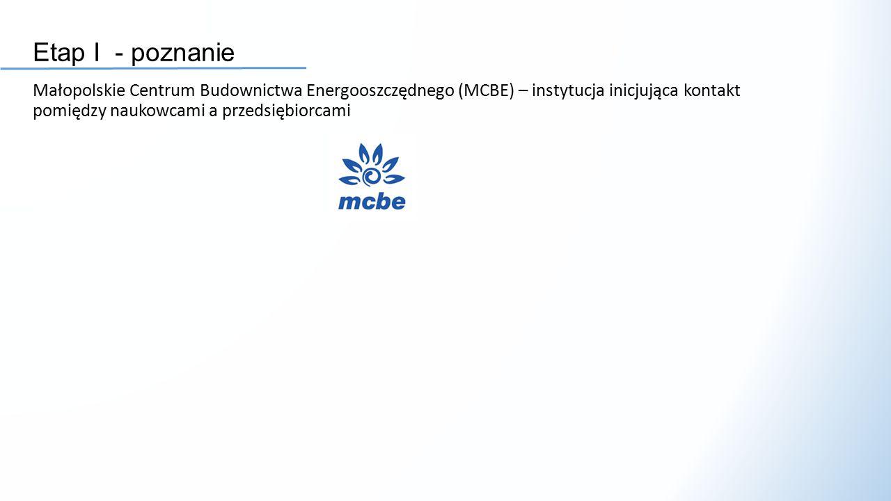 Etap I - poznanie Małopolskie Centrum Budownictwa Energooszczędnego (MCBE) – instytucja inicjująca kontakt pomiędzy naukowcami a przedsiębiorcami