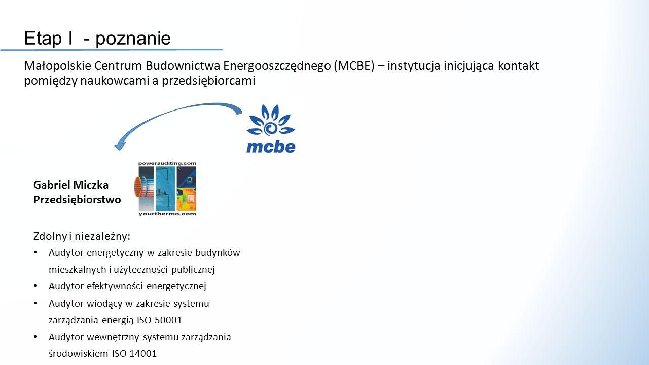 Etap I - poznanie Małopolskie Centrum Budownictwa Energooszczędnego (MCBE) – instytucja inicjująca kontakt pomiędzy naukowcami a przedsiębiorcami Gabriel Miczka Przedsiębiorstwo Zdolny i niezależny: Audytor energetyczny w zakresie budynków mieszkalnych i użyteczności publicznej Audytor efektywności energetycznej Audytor wiodący w zakresie systemu zarządzania energią ISO 50001 Audytor wewnętrzny systemu zarządzania środowiskiem ISO 14001