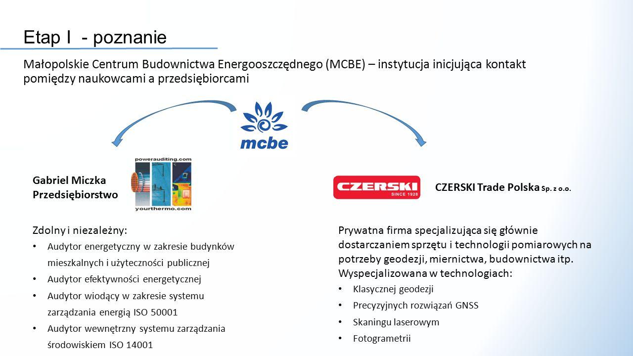Etap I - poznanie Małopolskie Centrum Budownictwa Energooszczędnego (MCBE) – instytucja inicjująca kontakt pomiędzy naukowcami a przedsiębiorcami Gabriel Miczka Przedsiębiorstwo CZERSKI Trade Polska Sp.