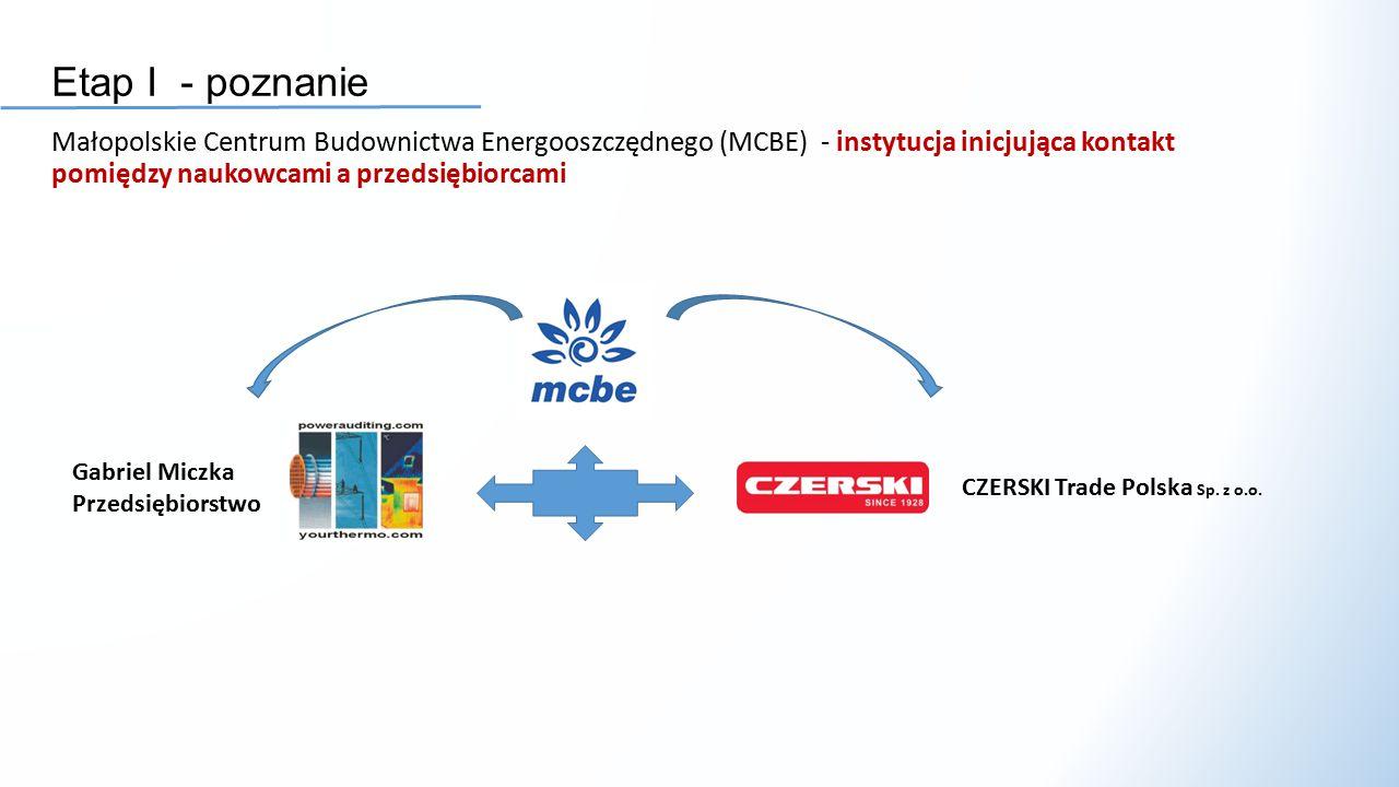 Etap I - poznanie Małopolskie Centrum Budownictwa Energooszczędnego (MCBE) - instytucja inicjująca kontakt pomiędzy naukowcami a przedsiębiorcami Gabriel Miczka Przedsiębiorstwo CZERSKI Trade Polska Sp.