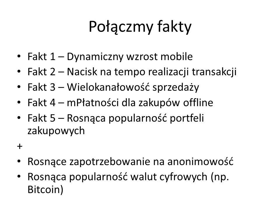 Połączmy fakty Fakt 1 – Dynamiczny wzrost mobile Fakt 2 – Nacisk na tempo realizacji transakcji Fakt 3 – Wielokanałowość sprzedaży Fakt 4 – mPłatności dla zakupów offline Fakt 5 – Rosnąca popularność portfeli zakupowych + Rosnące zapotrzebowanie na anonimowość Rosnąca popularność walut cyfrowych (np.