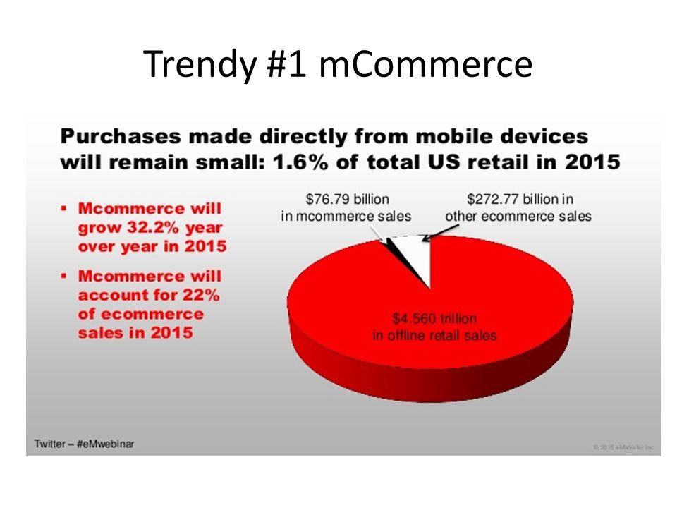 Trendy #1 mCommerce, c.d.