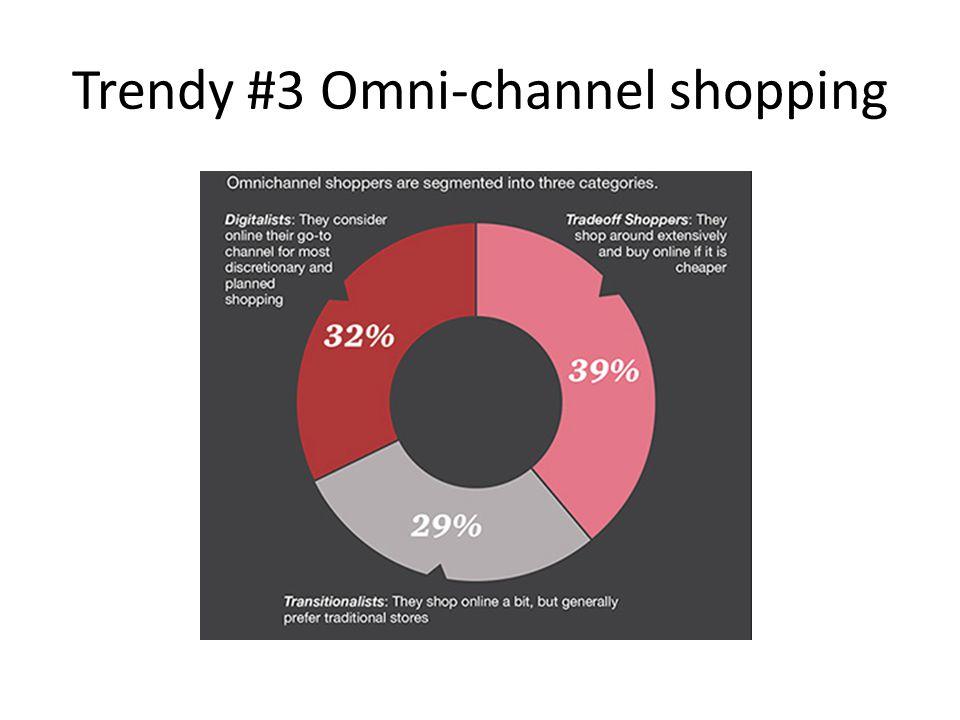Trendy #4 mPłatności offline