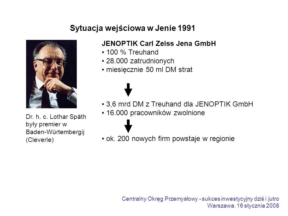 Centralny Okręg Przemysłowy - sukces inwestycyjny dziś i jutro Warszawa, 16 stycznia 2008 Sytuacja wejściowa w Jenie 1991 JENOPTIK Carl Zeiss Jena GmbH 100 % Treuhand 28.000 zatrudnionych miesięcznie 50 ml DM strat 3,6 mrd DM z Treuhand dla JENOPTIK GmbH 16.000 pracowników zwolnione ok.