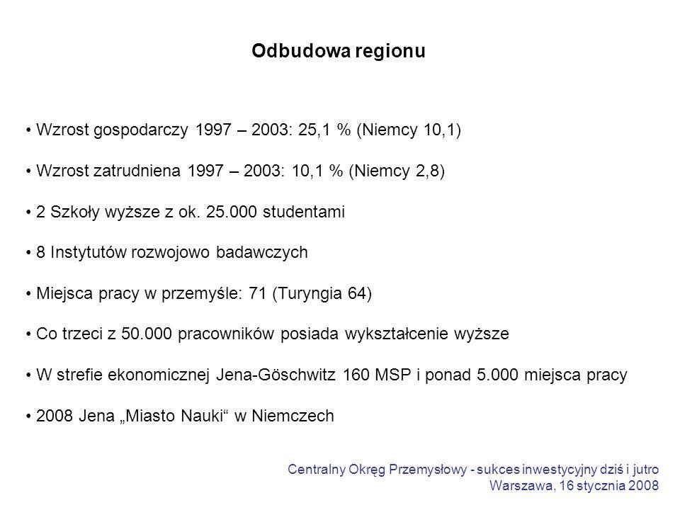Centralny Okręg Przemysłowy - sukces inwestycyjny dziś i jutro Warszawa, 16 stycznia 2008 Odbudowa regionu Wzrost gospodarczy 1997 – 2003: 25,1 % (Niemcy 10,1) Wzrost zatrudniena 1997 – 2003: 10,1 % (Niemcy 2,8) 2 Szkoły wyższe z ok.