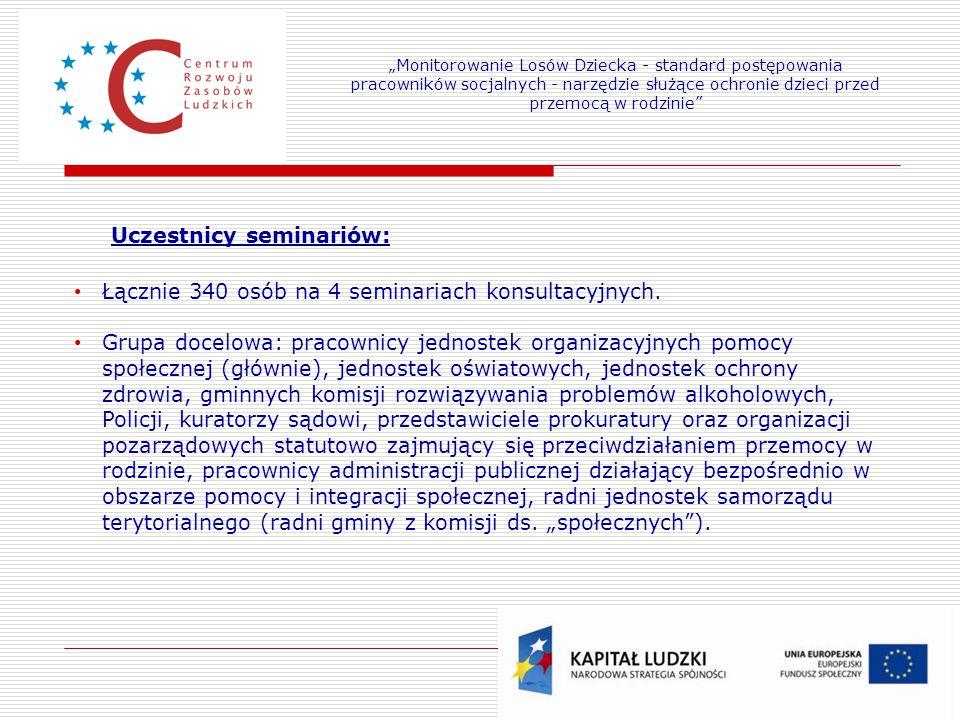 16 Uczestnicy seminariów: Łącznie 340 osób na 4 seminariach konsultacyjnych. Grupa docelowa: pracownicy jednostek organizacyjnych pomocy społecznej (g