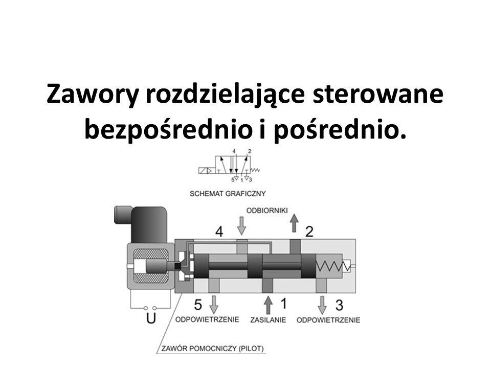 Zawory, w których sygnały wejściowe (sterujące) bezpośrednio oddziałują na ruchomy element zaworu, powodujący zmianę połączeń pomiędzy drogami, nazywamy sterowanymi bezpośrednio.