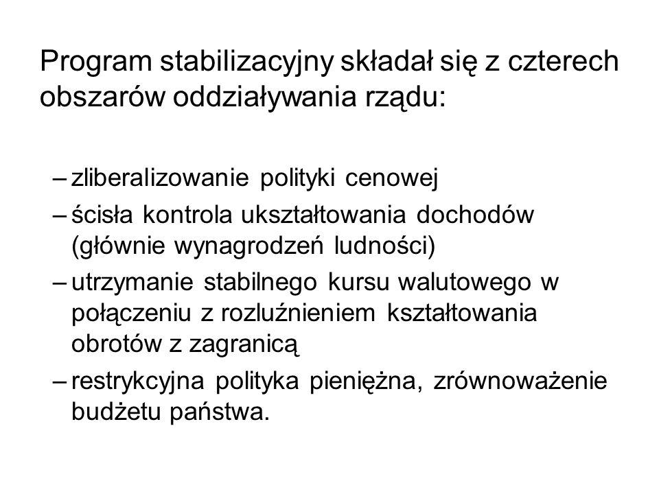Program stabilizacyjny składał się z czterech obszarów oddziaływania rządu: –zliberalizowanie polityki cenowej –ścisła kontrola ukształtowania dochodów (głównie wynagrodzeń ludności) –utrzymanie stabilnego kursu walutowego w połączeniu z rozluźnieniem kształtowania obrotów z zagranicą –restrykcyjna polityka pieniężna, zrównoważenie budżetu państwa.