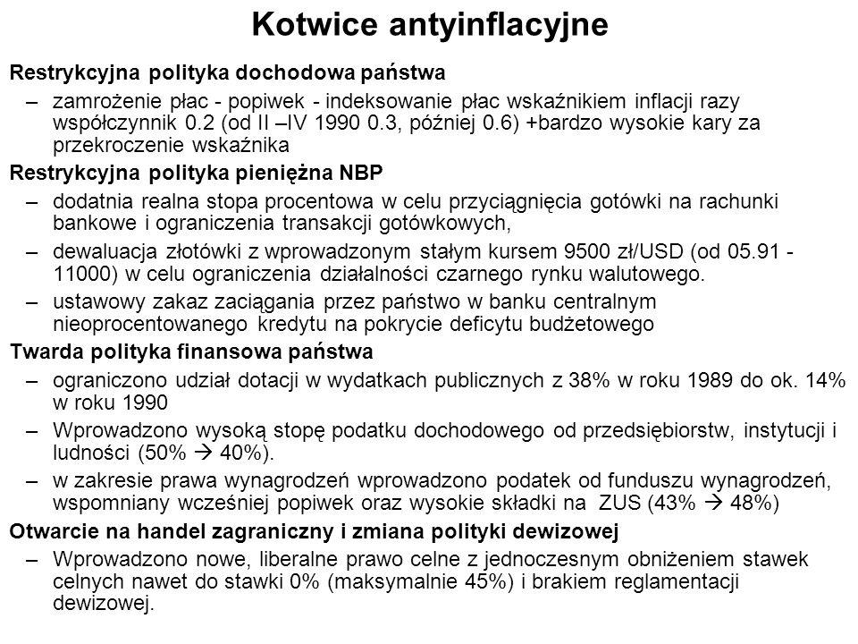 Kotwice antyinflacyjne Restrykcyjna polityka dochodowa państwa –zamrożenie płac - popiwek - indeksowanie płac wskaźnikiem inflacji razy współczynnik 0