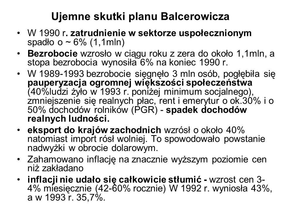 Ujemne skutki planu Balcerowicza W 1990 r. zatrudnienie w sektorze uspołecznionym spadło o ~ 6% (1,1mln) Bezrobocie wzrosło w ciągu roku z zera do oko