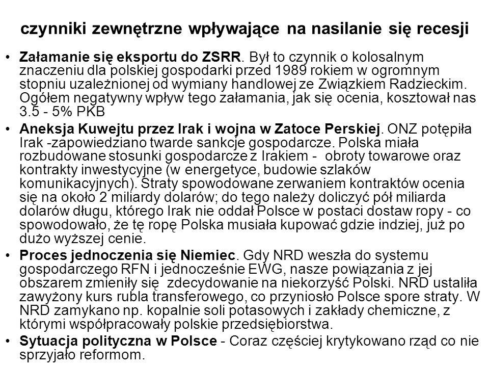 czynniki zewnętrzne wpływające na nasilanie się recesji Załamanie się eksportu do ZSRR. Był to czynnik o kolosalnym znaczeniu dla polskiej gospodarki