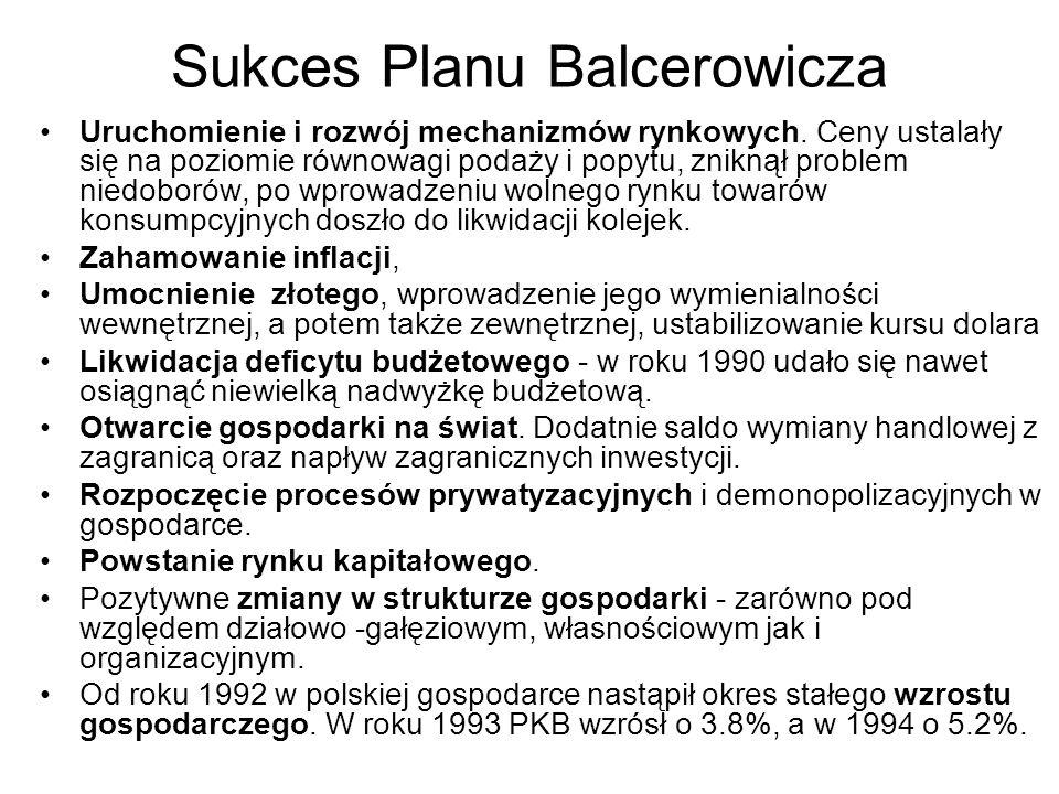 Sukces Planu Balcerowicza Uruchomienie i rozwój mechanizmów rynkowych. Ceny ustalały się na poziomie równowagi podaży i popytu, zniknął problem niedob
