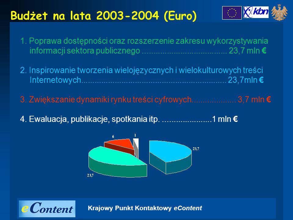 Krajowy Punkt Kontaktowy eContent Budżet na lata 2003-2004 (Euro) 1.