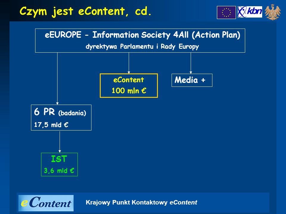 Krajowy Punkt Kontaktowy eContent Czym jest eContent, cd.