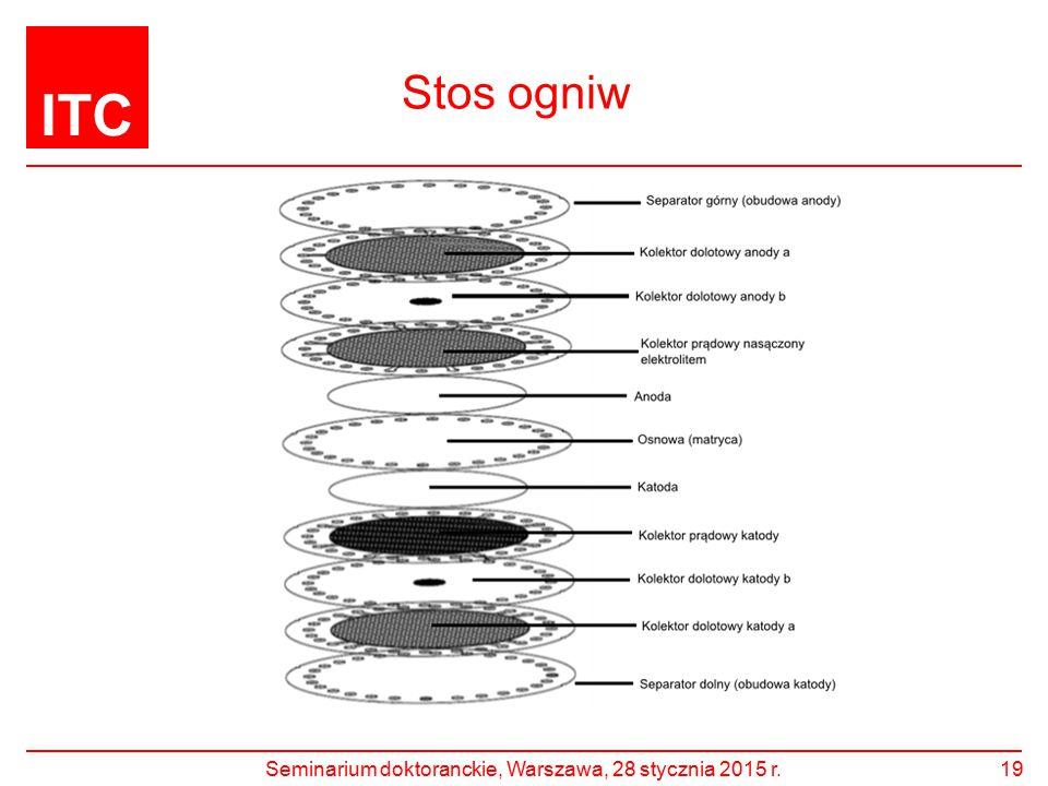 ITC Stos ogniw 19Seminarium doktoranckie, Warszawa, 28 stycznia 2015 r.