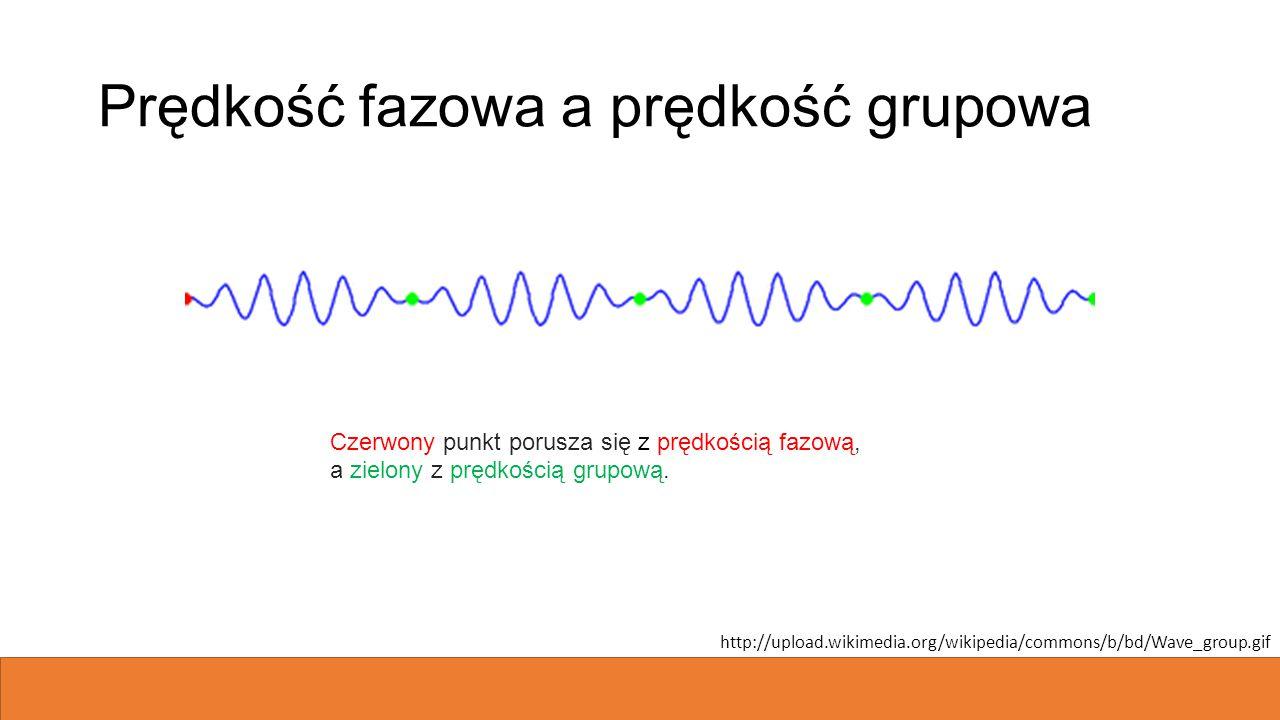 Prędkość fazowa a prędkość grupowa http://upload.wikimedia.org/wikipedia/commons/b/bd/Wave_group.gif Czerwony punkt porusza się z prędkością fazową, a