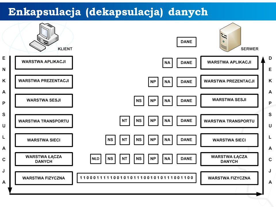 Enkapsulacja (dekapsulacja) danych