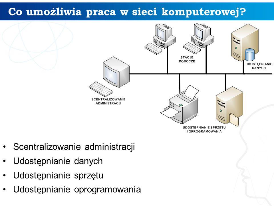 Role komputerów w sieci Serwer baz danych Serwer poczty elektronicznej Serwer usług katalogowych Serwer stron WWW Serwer plików i drukarek Serwer faksów Klient