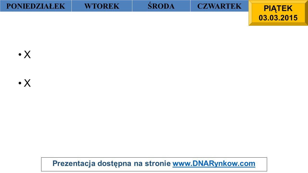 Prezentacja dostępna na stronie www.DNARynkow.comwww.DNARynkow.com PONIEDZIAŁEKWTOREKŚRODACZWARTEKPIĄTEK X PIĄTEK 03.03.2015