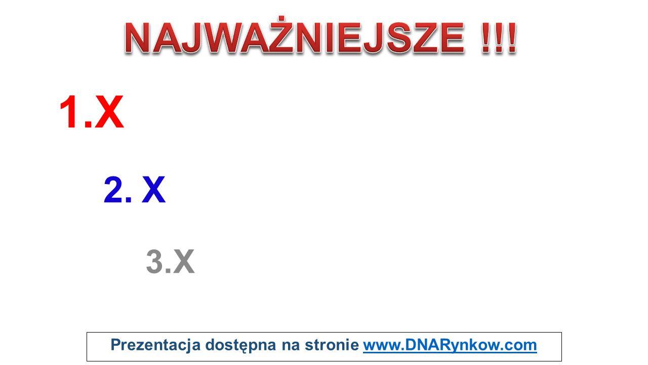 Prezentacja dostępna na stronie www.DNARynkow.comwww.DNARynkow.com 1.X 2.X 3.X