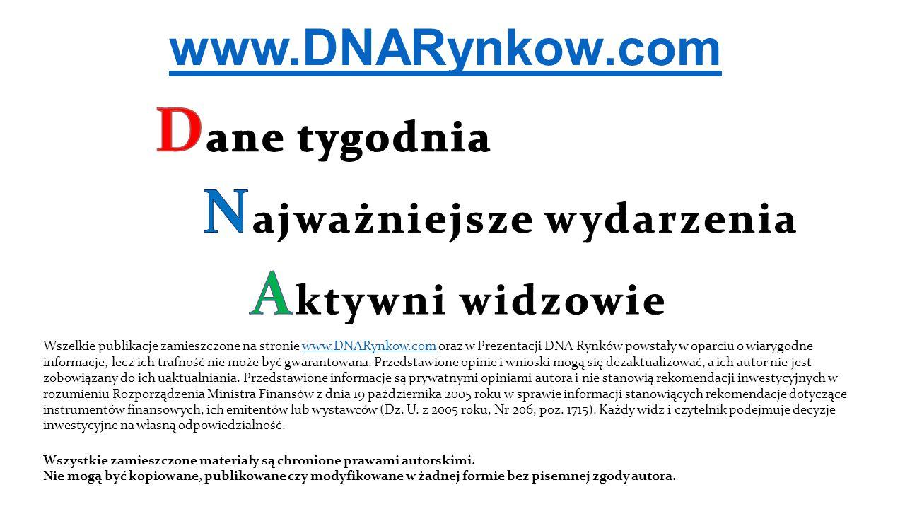www.DNARynkow.com Wszelkie publikacje zamieszczone na stronie www.DNARynkow.com oraz w Prezentacji DNA Rynków powstały w oparciu o wiarygodne informac