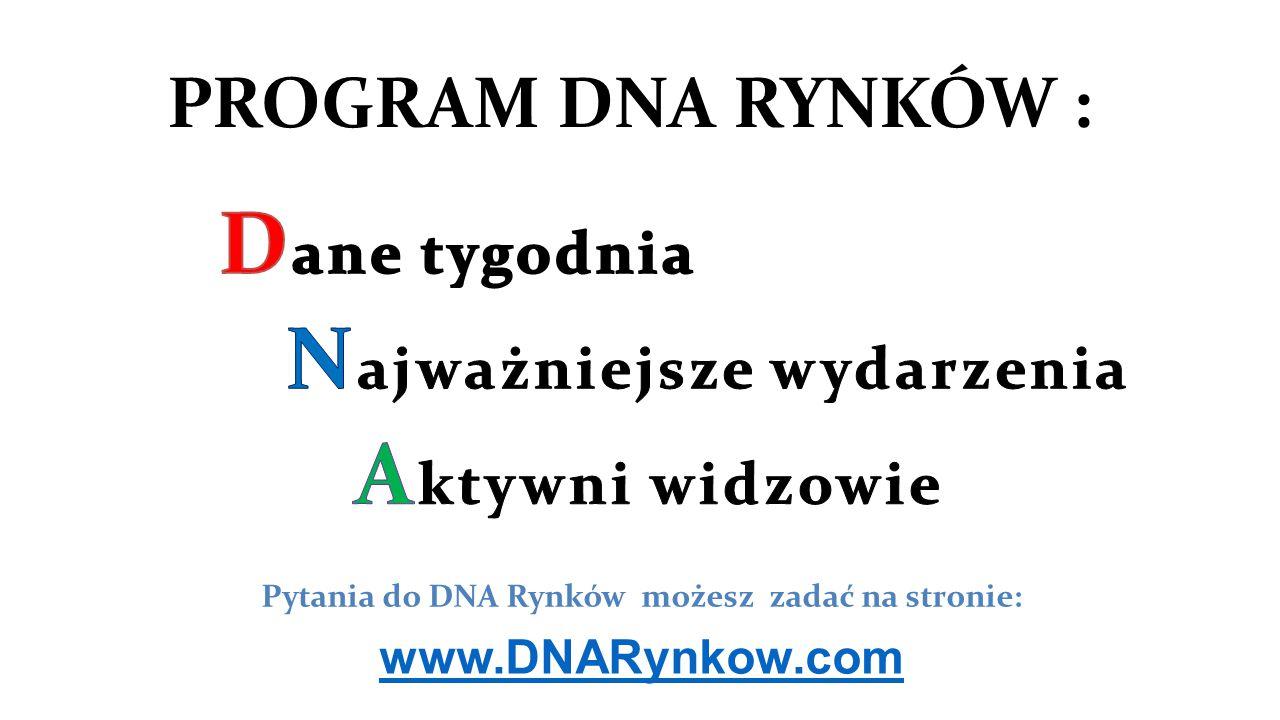 Prezentacja dostępna na stronie www.DNARynkow.comwww.DNARynkow.com PONIEDZIAŁEKWTOREKŚRODACZWARTEKPIĄTEK X WTOREK 07.04.2015