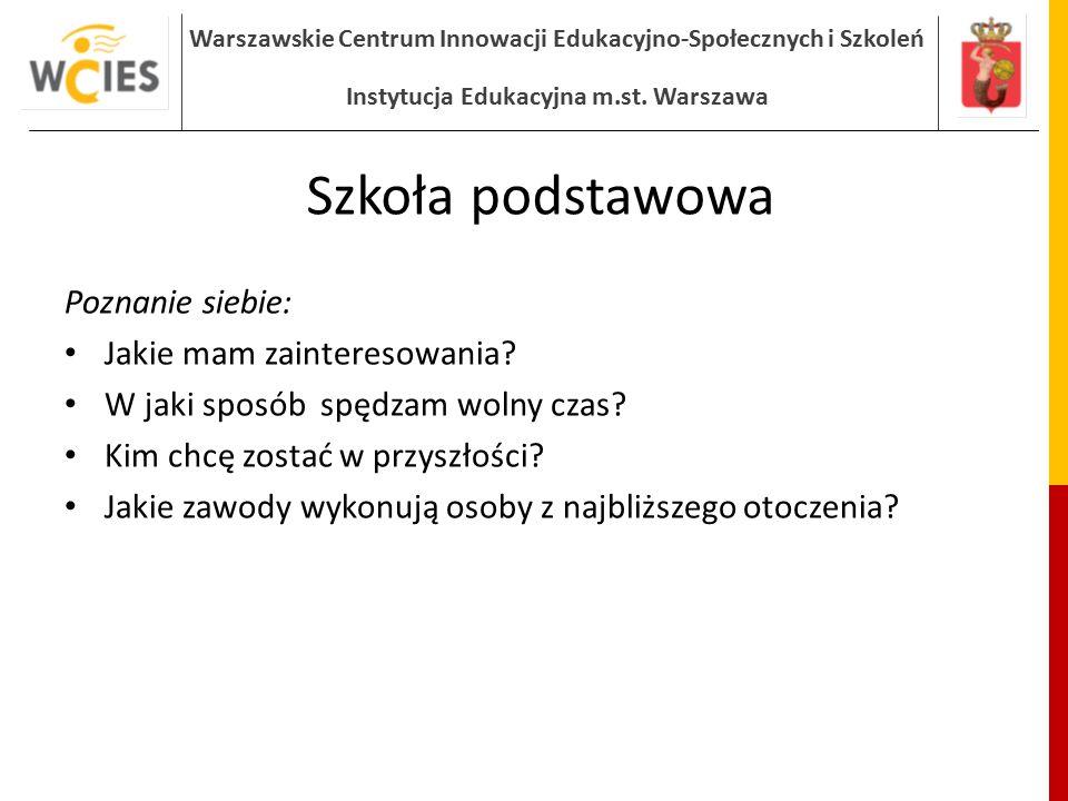 Warszawskie Centrum Innowacji Edukacyjno-Społecznych i Szkoleń Instytucja Edukacyjna m.st. Warszawa Szkoła podstawowa Poznanie siebie: Jakie mam zaint