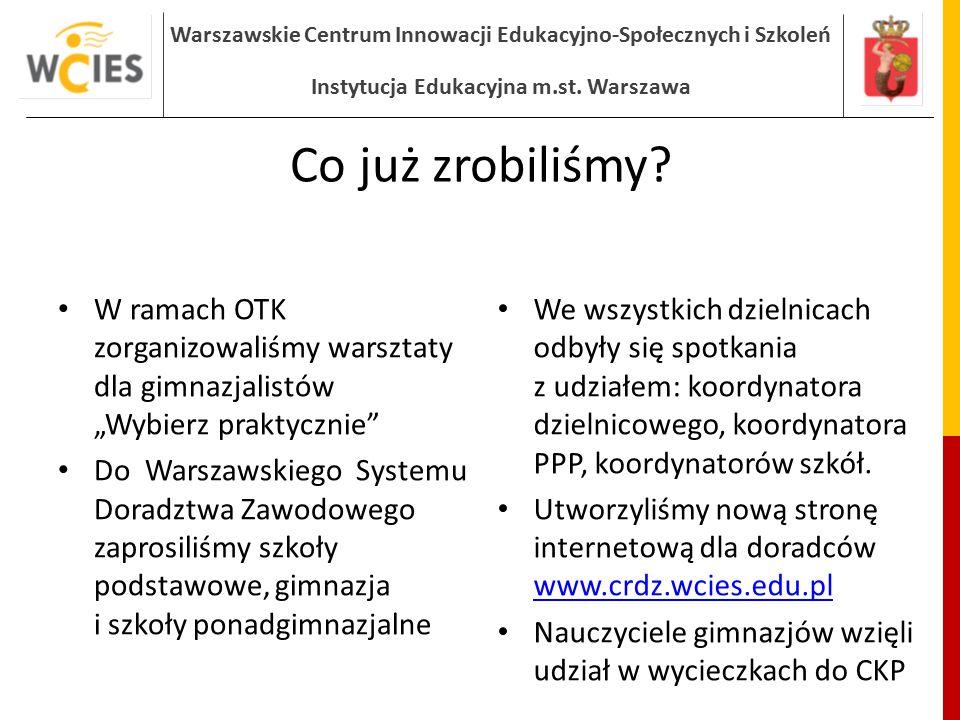 Warszawskie Centrum Innowacji Edukacyjno-Społecznych i Szkoleń Instytucja Edukacyjna m.st. Warszawa Co już zrobiliśmy? W ramach OTK zorganizowaliśmy w