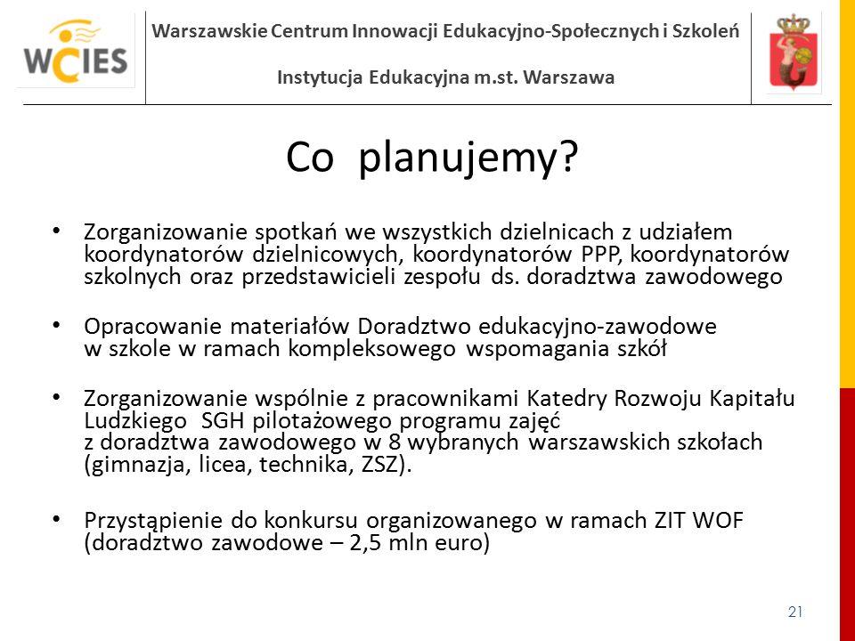 Warszawskie Centrum Innowacji Edukacyjno-Społecznych i Szkoleń Instytucja Edukacyjna m.st. Warszawa Co planujemy? Zorganizowanie spotkań we wszystkich
