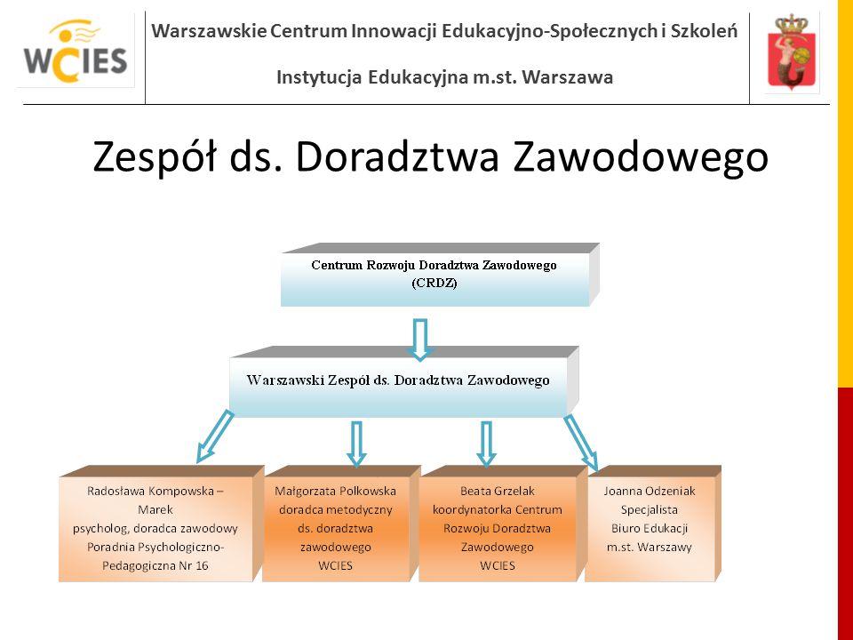 Warszawskie Centrum Innowacji Edukacyjno-Społecznych i Szkoleń Instytucja Edukacyjna m.st. Warszawa Zespół ds. Doradztwa Zawodowego