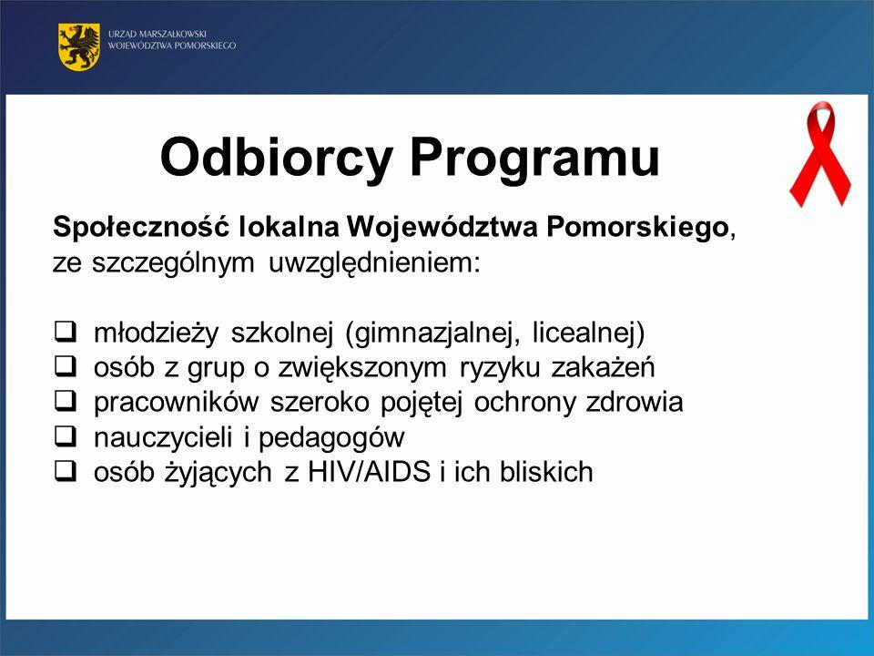 Odbiorcy Programu Społeczność lokalna Województwa Pomorskiego, ze szczególnym uwzględnieniem:  młodzieży szkolnej (gimnazjalnej, licealnej)  osób z