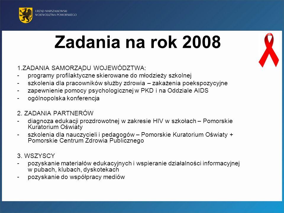 Zadania na rok 2008 1.ZADANIA SAMORZĄDU WOJEWÓDZTWA: -programy profilaktyczne skierowane do młodzieży szkolnej -szkolenia dla pracowników służby zdrow