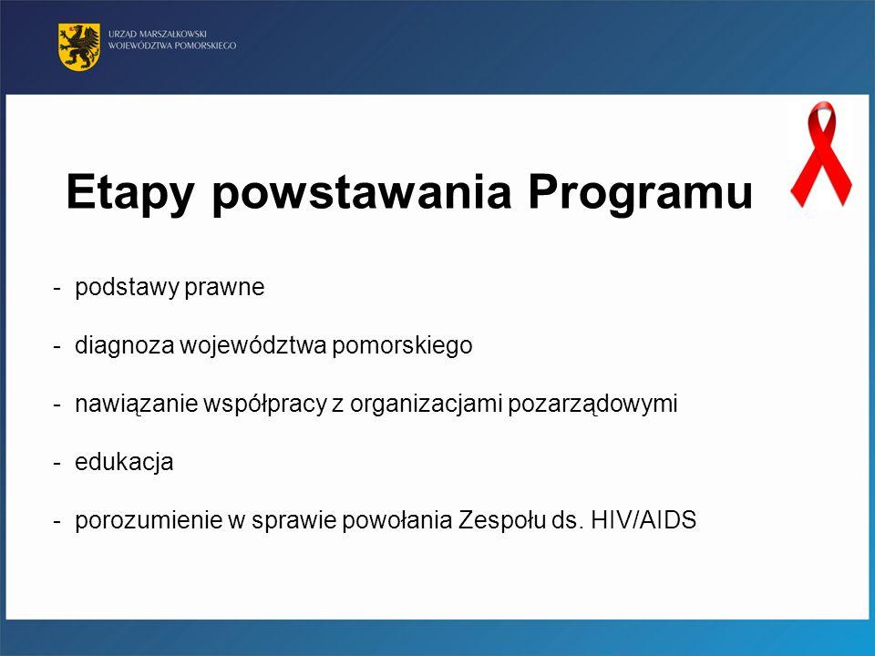Etapy powstawania Programu - podstawy prawne - diagnoza województwa pomorskiego - nawiązanie współpracy z organizacjami pozarządowymi - edukacja - por