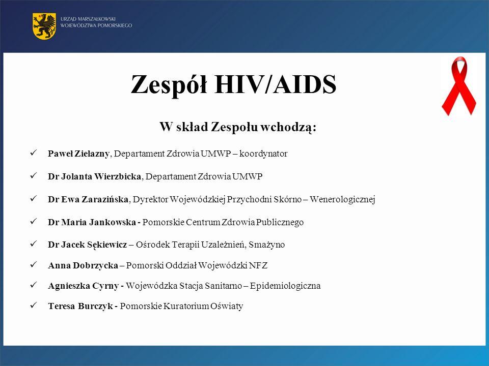 Zespół HIV/AIDS W skład Zespołu wchodzą: Paweł Zielazny, Departament Zdrowia UMWP – koordynator Dr Jolanta Wierzbicka, Departament Zdrowia UMWP Dr Ewa