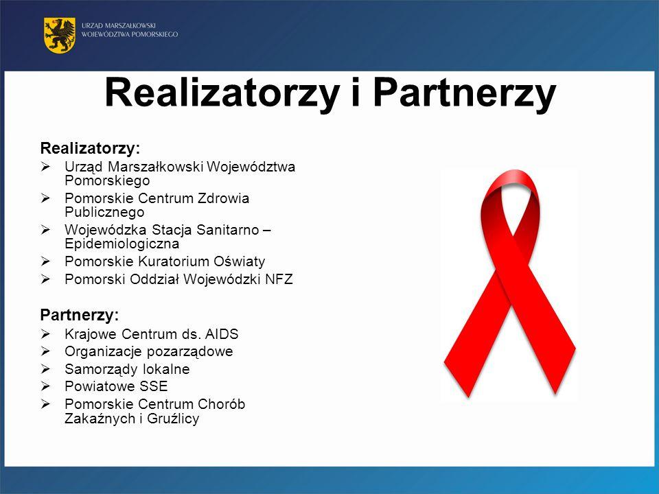 Realizatorzy i Partnerzy Realizatorzy:  Urząd Marszałkowski Województwa Pomorskiego  Pomorskie Centrum Zdrowia Publicznego  Wojewódzka Stacja Sanit