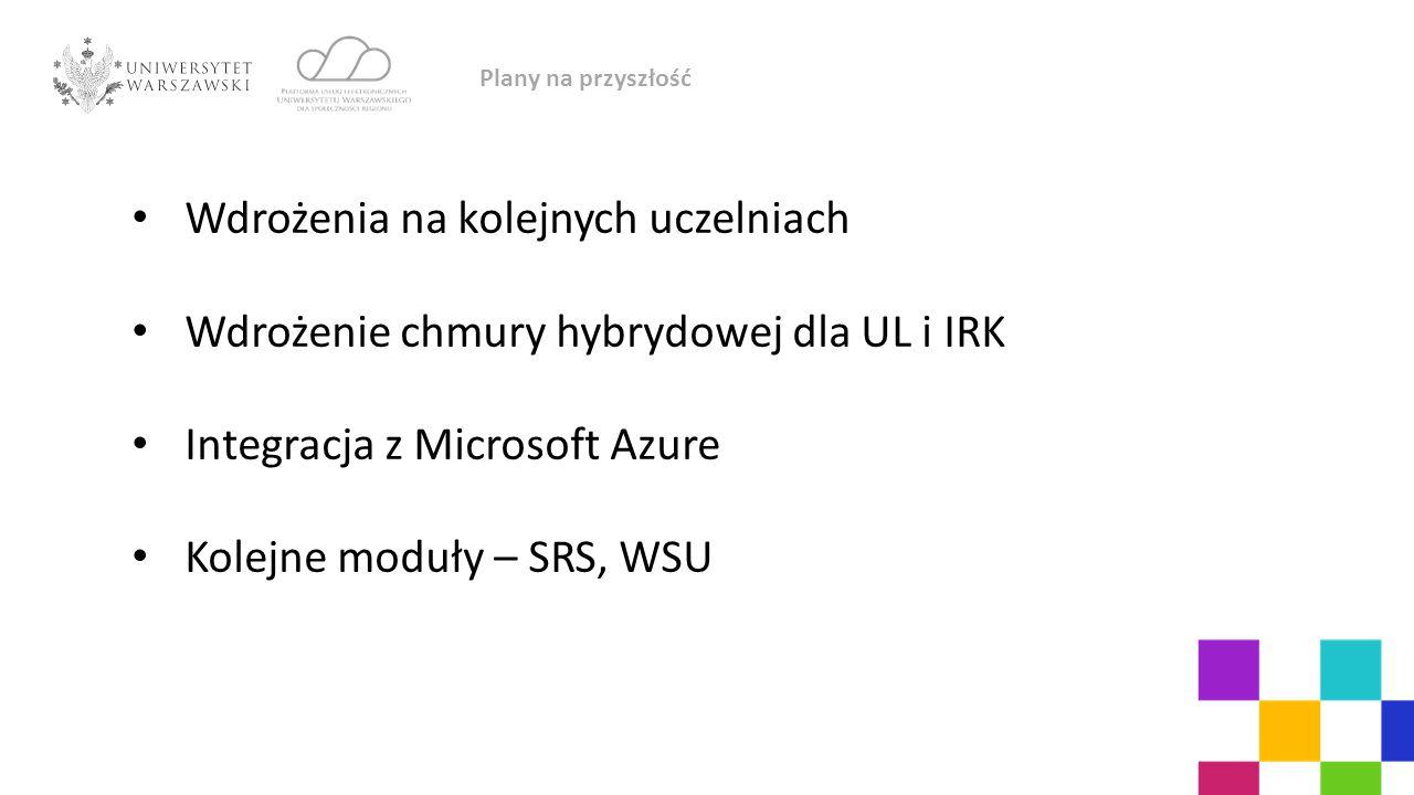 Wdrożenia na kolejnych uczelniach Wdrożenie chmury hybrydowej dla UL i IRK Integracja z Microsoft Azure Kolejne moduły – SRS, WSU Plany na przyszłość