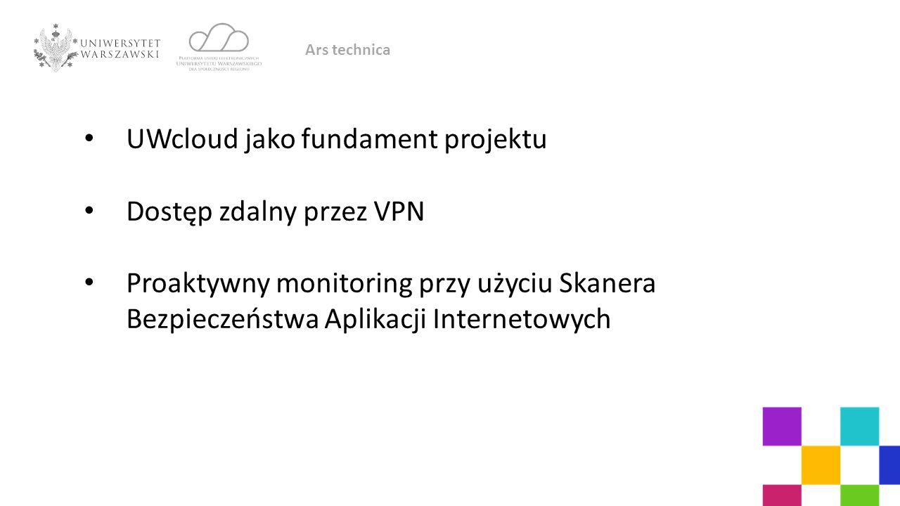 UWcloud jako fundament projektu Dostęp zdalny przez VPN Proaktywny monitoring przy użyciu Skanera Bezpieczeństwa Aplikacji Internetowych Ars technica