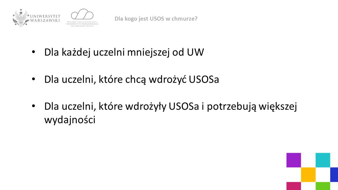 Dla każdej uczelni mniejszej od UW Dla uczelni, które chcą wdrożyć USOSa Dla uczelni, które wdrożyły USOSa i potrzebują większej wydajności Dla kogo jest USOS w chmurze?